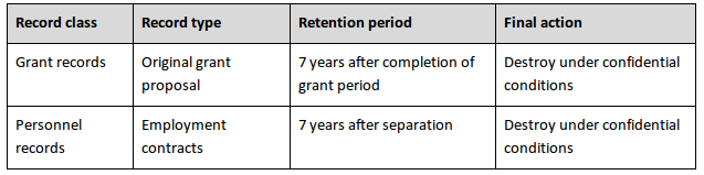 Retaining your ability to fight nefarious lawsuits through for Retention schedule template