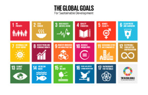 [source: http://www.globalgoals.org/]