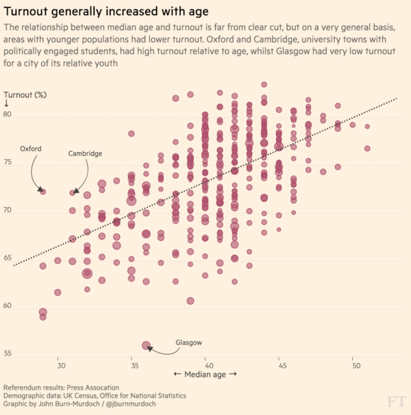 http---blogs.ft.com-ftdata-files-2016-06-brexit-turnout