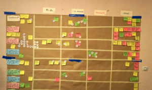 replication sprint completed tasks
